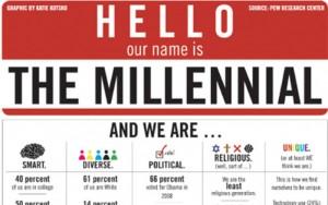 Hello Millennial