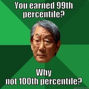 100thpercentile