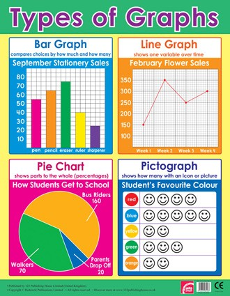 types-of-graphs