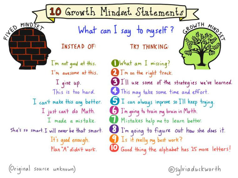 growth-mindset-statements