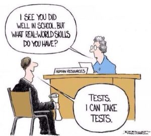Standardized Tests  >> Three Major Components Of A Standardized Test